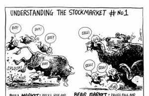 Steve Pomeranz, Beat The Market