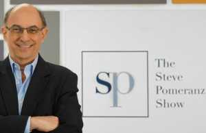 Steve Pomeranz, Market Call, COVID-19